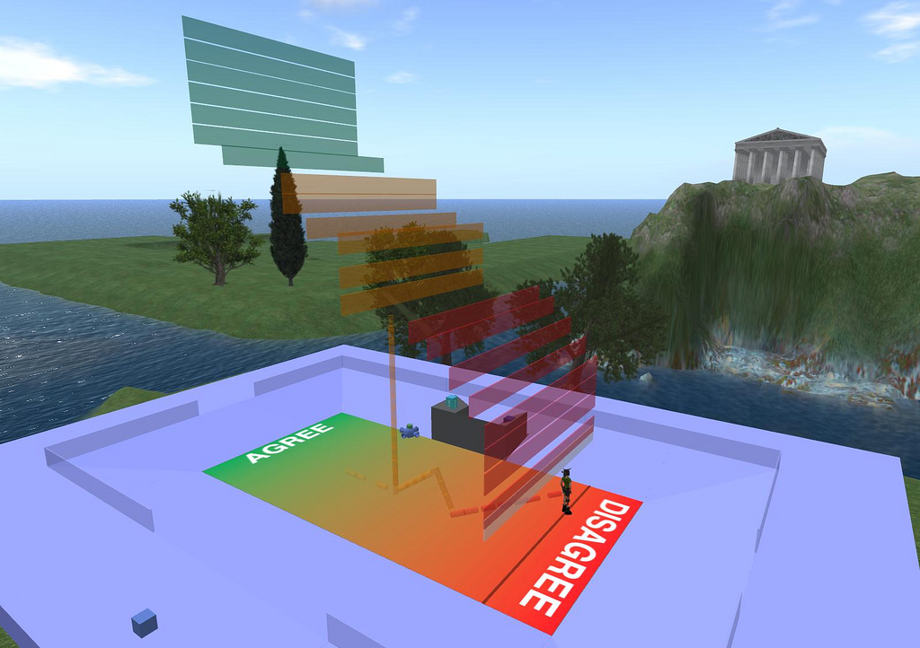 Data Visualization in Virtual Worlds